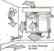Paneles térmicos