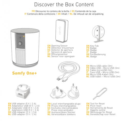 Somfy One Plus, contnenido del Pack, incluye el llavero físico y el sensor de movimientos.